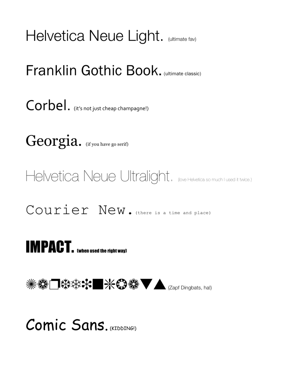 kates fonts